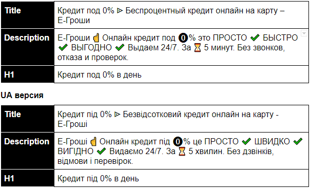 Примеры шаблонов мета-тегов основных страниц