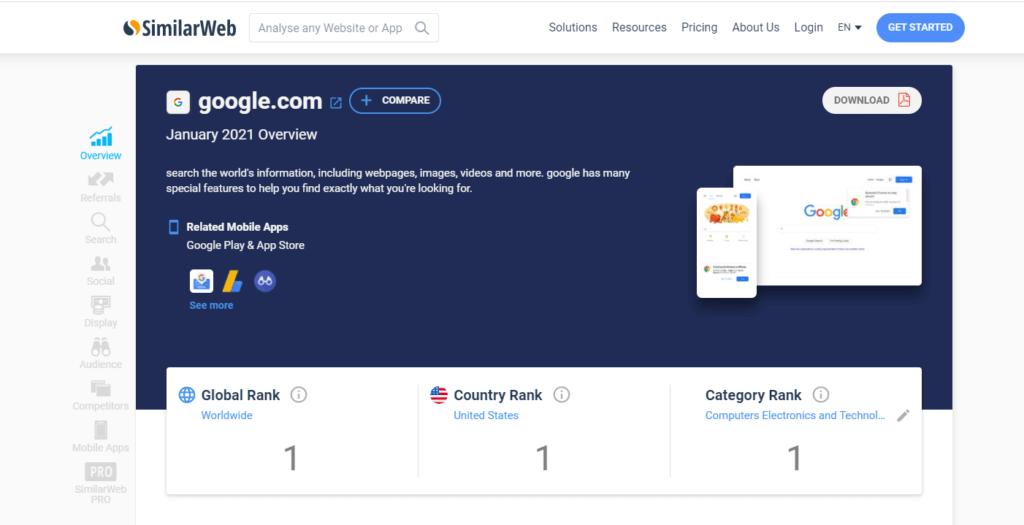 Проверка посещаемости в SimilarWeb